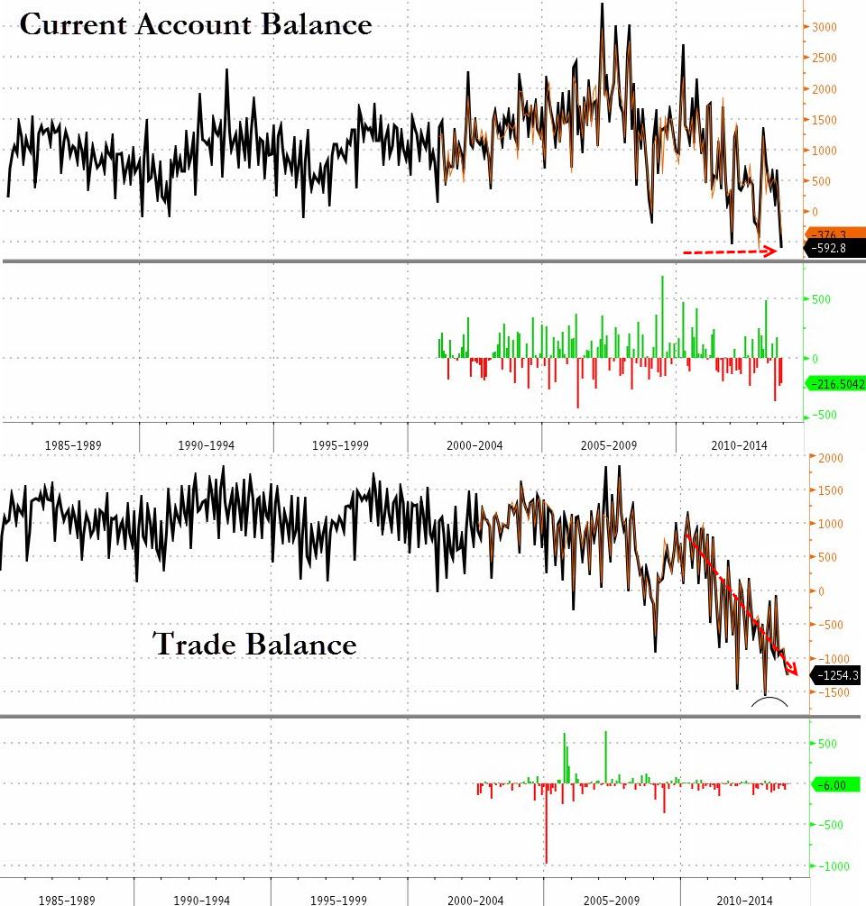 Ιαπωνία: Ισοζύγιο τρεχουσών συναλλαγών και εμπορικό ισοζύγιο. (*Πατήστε στην εικόνα για μεγέθυνση)