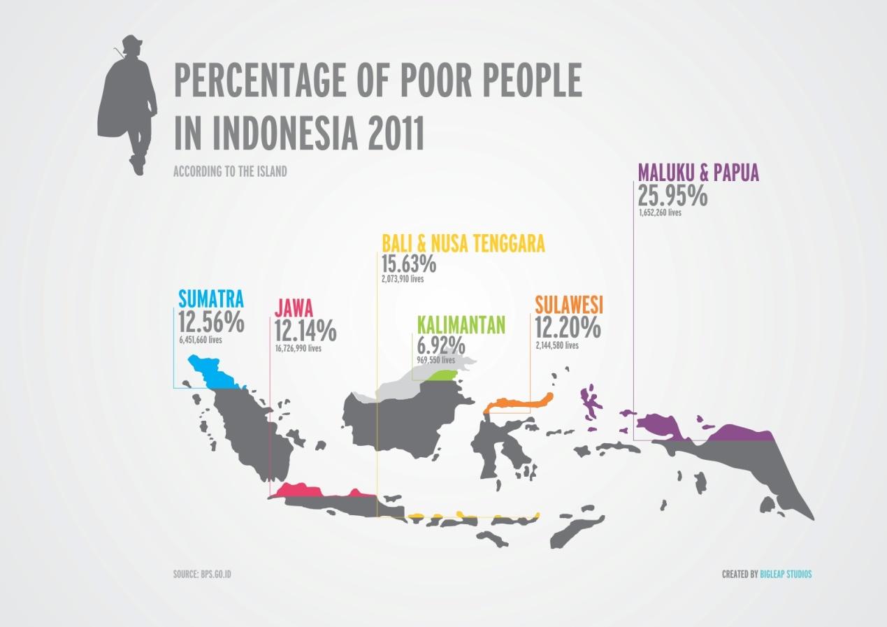 Ποσοστό φτωχών στην Ινδονησία το έτος 2011. (*Πατήστε στην εικόνα για μεγέθυνση)