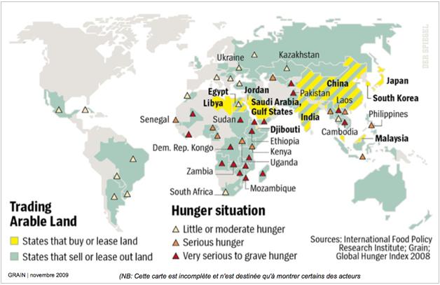 Εμπόριο γής και κατάσταση υποσιτισμού στον κόσμο.