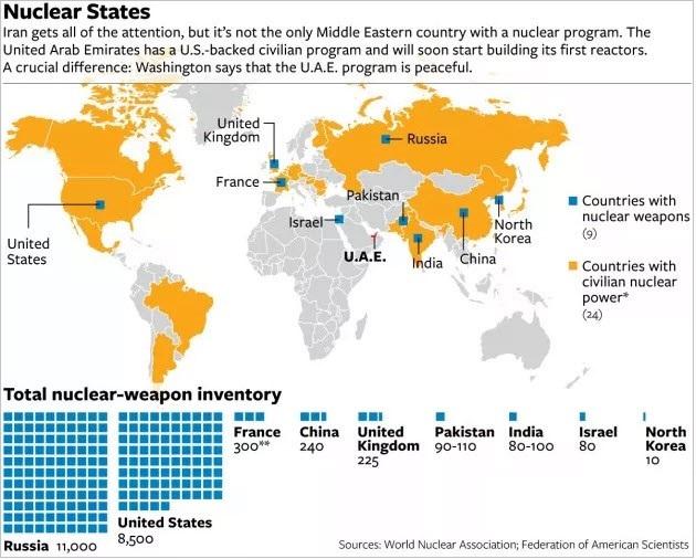 ΓΡΑΦΗΜΑ - κόσμος, πυρηνικά όπλα