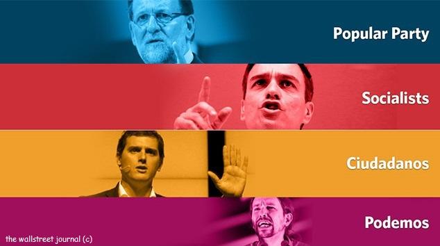 ΕΙΚΟΝΑ---Ισπανία Ισπανικές εκλογές